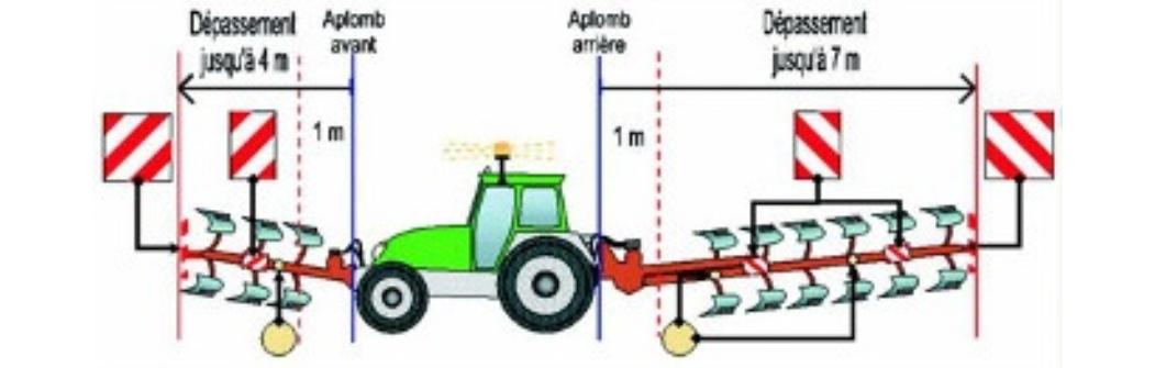 Risques routiers professionnels avec matériels agricoles roulants
