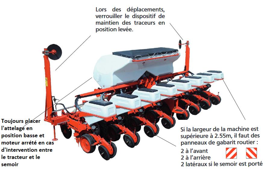 Prévention du risque routier en convoi agricole