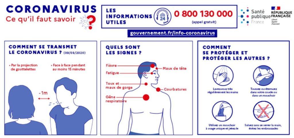 Lutter contre le coronavirus