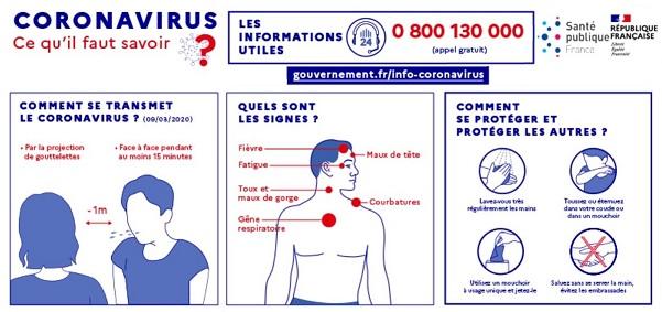Informations prévention coronavirus en entreprise