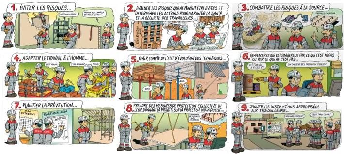 Les 9 principes généraux de prévention